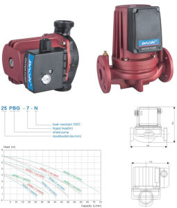 Shield Circulating Water Pump with CE pictures & photos