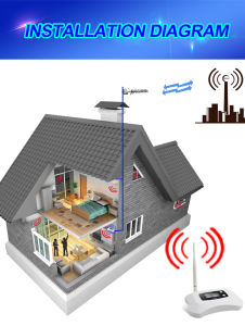 1800MHz GSM 2g 4G Signal Booster pictures & photos