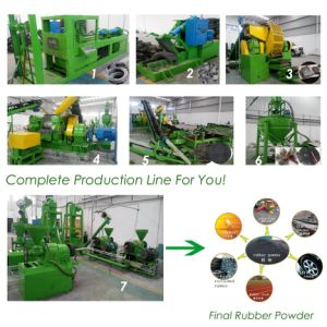 Environment Friendly Used Tire Recycling Machine pictures & photos