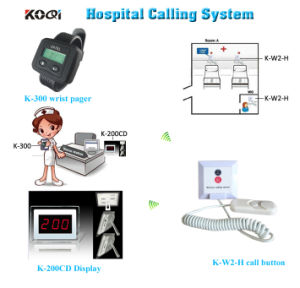 Most Popular Transmitter Pagers 200CD+K-300+K-W-2-H for Hospital Patient Nurse Call System pictures & photos