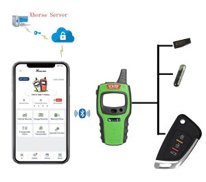 Xhorse Vvdi Mini Key Tool Remote Key Programmer Support Ios/Android with Free 96bit 48-Clone Function Replace of Vvdi Key Tool pictures & photos