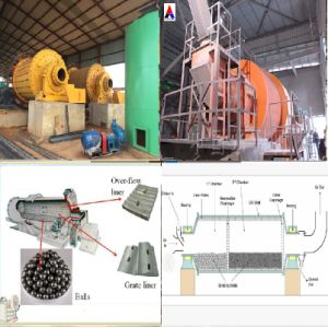 Energy Saving Grinding Ball Mill pictures & photos