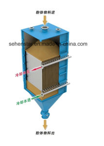 Powder Flow Drying, Cooling Plate Heat Exchanger pictures & photos