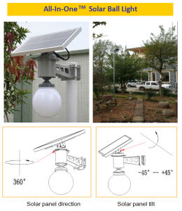 Solar Garden & Path & Street Ball Lamp