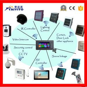 Zigbee Iot Wireless Control Smart Home Automation System With