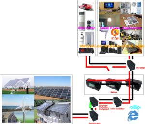 Solar Engineering Solar home system OFF Grid Home Solar System 1KW to 100000KW pictures & photos