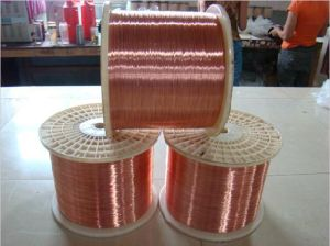 Best Price Copper Clad Steel Wire