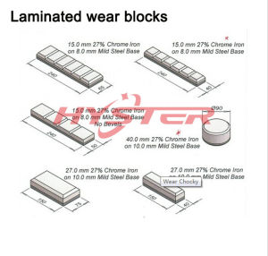 White Iron Wear Blocks for Buckets pictures & photos