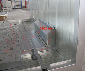 Customize Powder Curing Oven with Gas/Fuel/Electric Heating pictures & photos