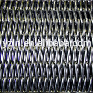Conveyor Mesh Belt for Washing, Drying, Tunnel Oven pictures & photos