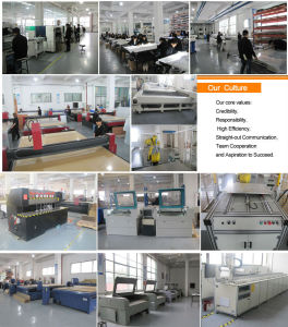Best Price 36W-40W 600*600mm LED Panel pictures & photos
