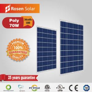 Solar Energy Panel Price, 2019 Solar Energy Panel Price