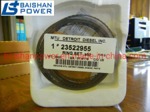 China Detroit Diesel, Detroit Diesel Manufacturers