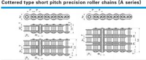 Cottered Type Short Pitch Precision Roller Chains (A series) pictures & photos