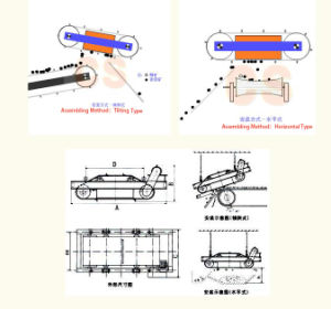 Self-Cleaning Permanent Magnetic Separator for Cement, Chemical, Building Material pictures & photos