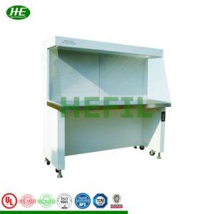 China Laminar Labs Suppliers, Laminar Labs Suppliers