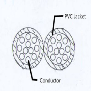 CCA Conductor with PVC Jacket Speaker Wire pictures & photos