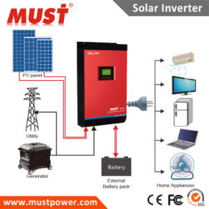Pure Sine Wave Water Pump 3000 Watt Inverter with MPPT and PWM Charger pictures & photos