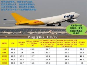 Air Freight From Shenzhen to Newyork /Miami/Dallas/Boston by Po