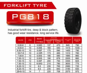 Forklift Tire 5.00-8 pictures & photos