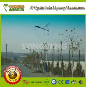 Top Solar Street Light