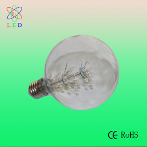 Hot Sell LED G95 Vintage Bulbs pictures & photos
