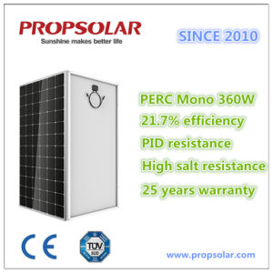 China Solar Power Bank, Solar Power Bank Wholesale