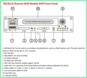 Anti-Vibration Hard Drive Mobile DVR Auto Surveillance GPS pictures & photos