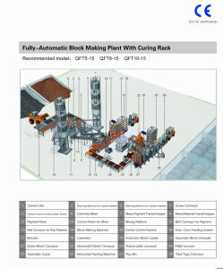 Fully Automatic Brick Production Line pictures & photos