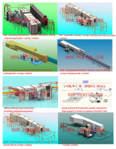 High Efficiency Electrostatic Powder Coating Equipment pictures & photos