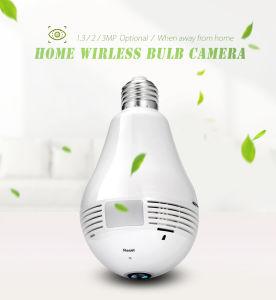Wholesale Camera
