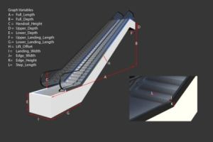 Chinese Escalator for Iran Market pictures & photos