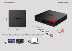 Smart TV Box T95n Mini Mx+ S905X Android TV Box 1+8GB 4k Video pictures & photos