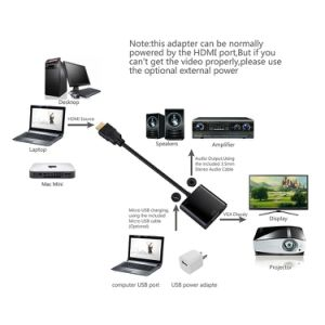 1080P HDMI Male to VGA Female Adapter Cable pictures & photos