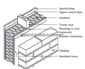 Playfly Concrete Roof Tiles Vapor Permeable Waterproofing Membrane (F-120) pictures & photos