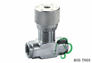 Hydraulic Flow Control Throttle Valve pictures & photos