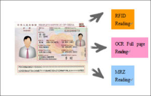 ID Card Ocr Scanner