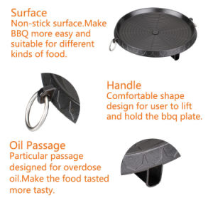 Non- Stick Healthy Cooking Stove Top BBQ Plate pictures & photos