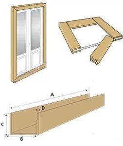 U Shape Door Packing Cardboard Edgeboard Protector  sc 1 st  SINO TOP MACHINERY MFG. LTD. & China U Shape Door Packing Cardboard Edgeboard Protector - China ...