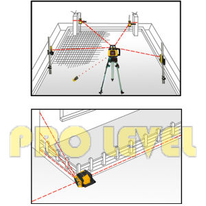 High Precision Automatic Leveling Rotary Laser Level (SRE-2010) pictures & photos