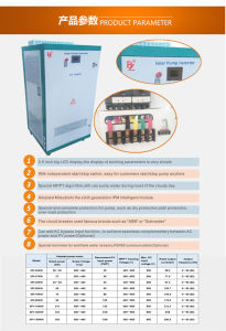 110kw AC Pump Drives Solar Power Inverter pictures & photos