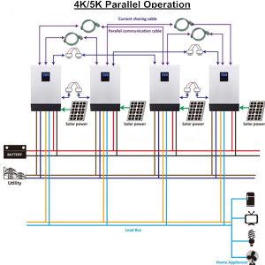 Smart Expo 1kVA2kVA3kVA4kVA5kVA Home Use offGrid Hybrid Solar