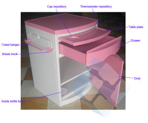 Hospital Storage Bedside Cabinet for Medical pictures & photos