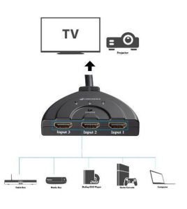 3 Port 3X1 HDMI Switch with 55cm Hub Support 3D pictures & photos