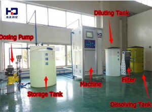 Food Company Production Disinfection Machine Naclo Generator for Water Treatment