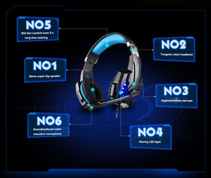 Hifi G9000 Multi-Function Gaming Headphone with Mic Noise Cancelling pictures & photos