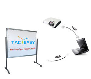 82inch Infrared Interactive Whiteboard