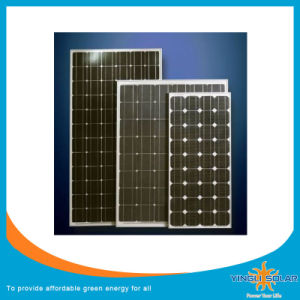 50W Solar Mono Panel for Solar Lighting System pictures & photos