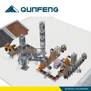 Fully Automatic Block Production Line with Curing Rack (QFT10-15) pictures & photos