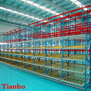 Warehouse Carton Flow Racking for Factory (CFR-01)